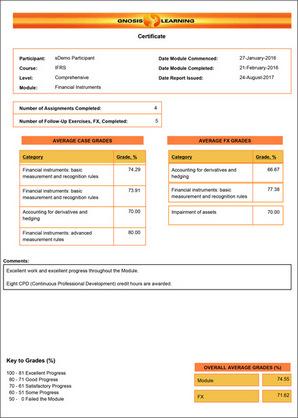 4_Enabler_Certificate_s