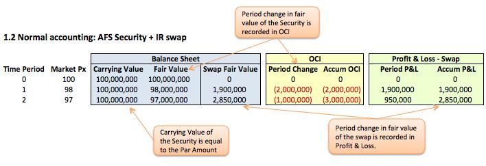 AFS bond Fig 1.2