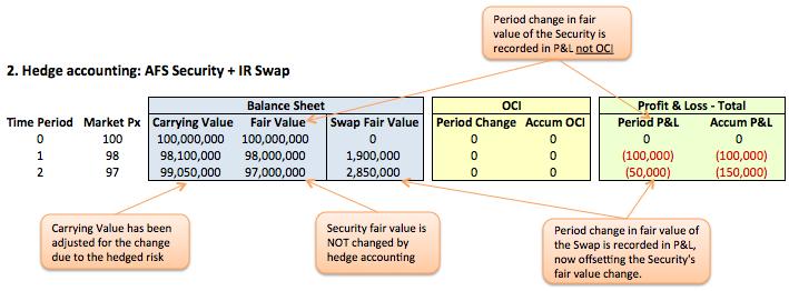 AFS bond Fig 2