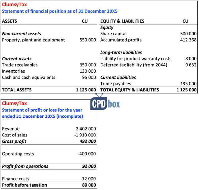 Investment advisory fees taxes calculator forex forum nigeria.com