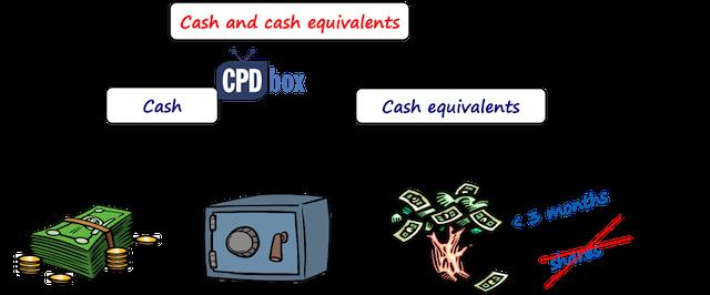 Dcu cash advance interest picture 2