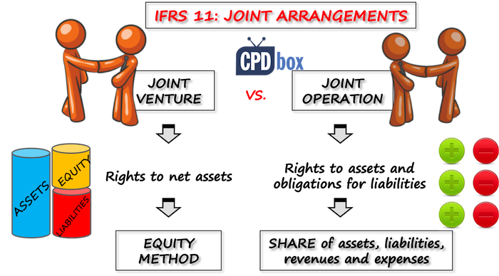 top 5 ifrs 2014 and 2013 changes  u2013 ifrsbox  u2013 making ifrs easy