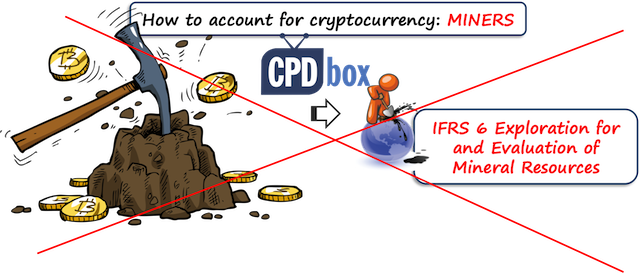 IFRS 6 cryptocurrency
