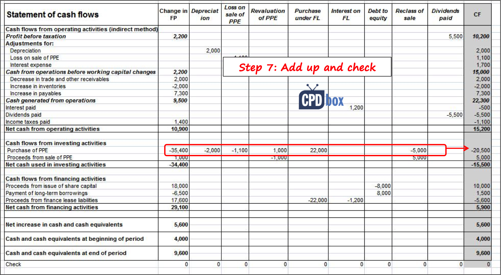 cash flow format excel